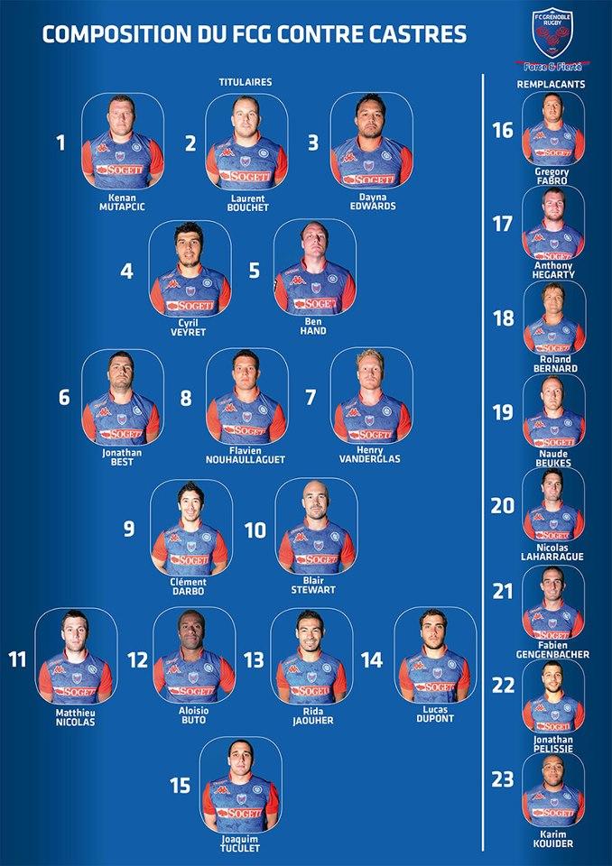 Top 14 – FCG : le 15 de départ contre Castres