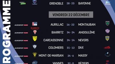 Pro D2 : les résultats de la 17ème journée