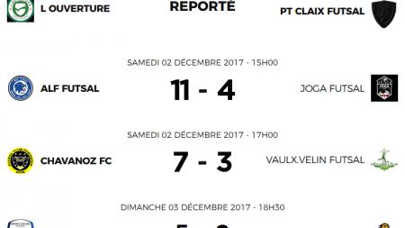 #Futsal – Le point sur la première journée de Régional 1