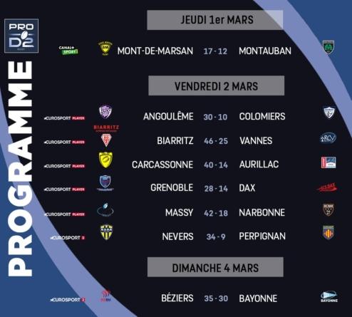 Pro D2 – Tous les résultats de la 25e journée