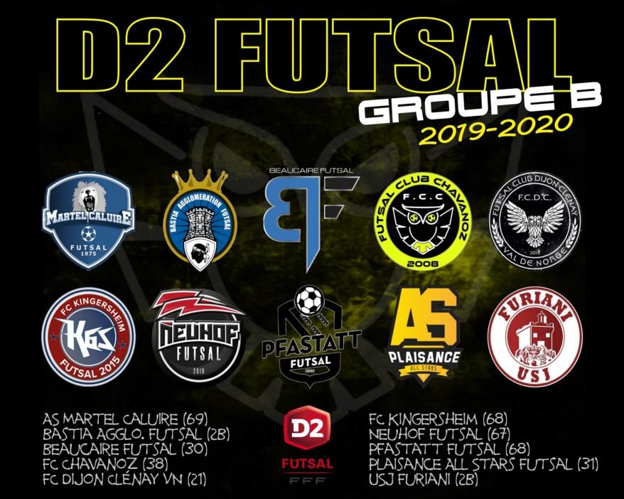 #Futsal – Chavanoz connait ses adversaires en D2 !