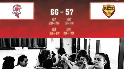 Ligue 2 féminine (5e journée)– Le BCTM tient sa première victoire!